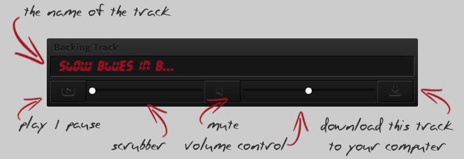 How to use the audio player on FretHub.com